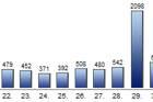 Besucherrekord auf City-Tunnel Webseite